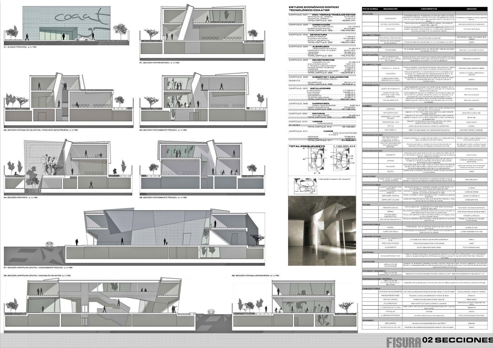 Arquitectura fronteriza 2008 concurso edificio - Arquitectos de granada ...