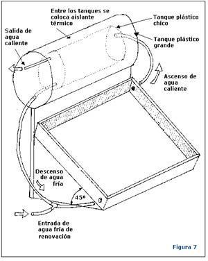 Como hacer un Panel Solar Casero 2