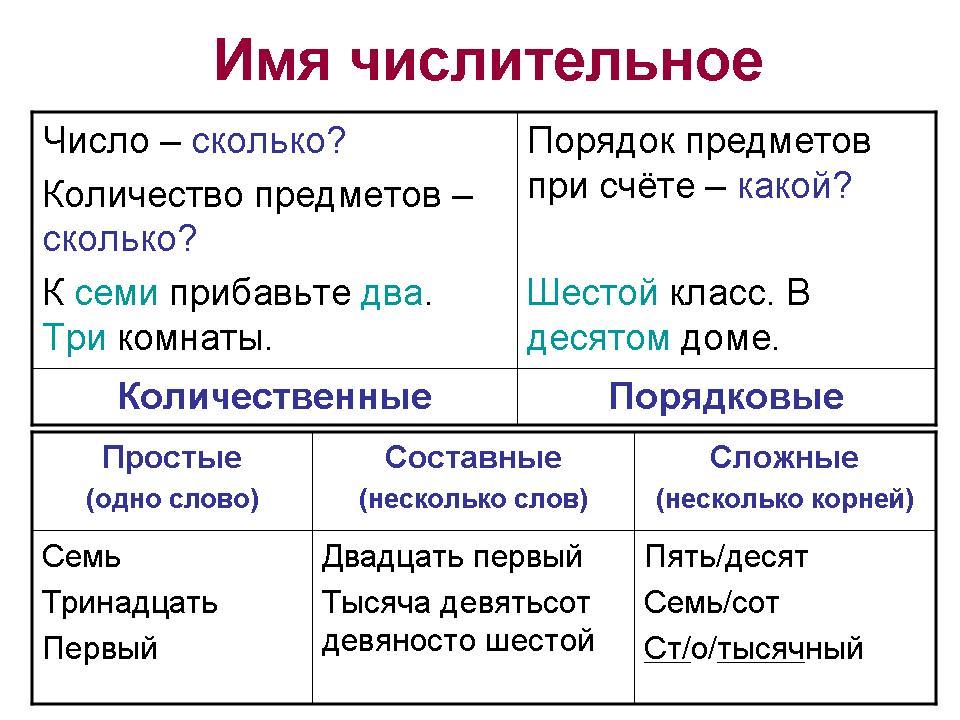 сочинение по русскому 8 класса упр 187