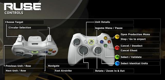 Comandos de R.U.S.E para PC com controle Xbox 360