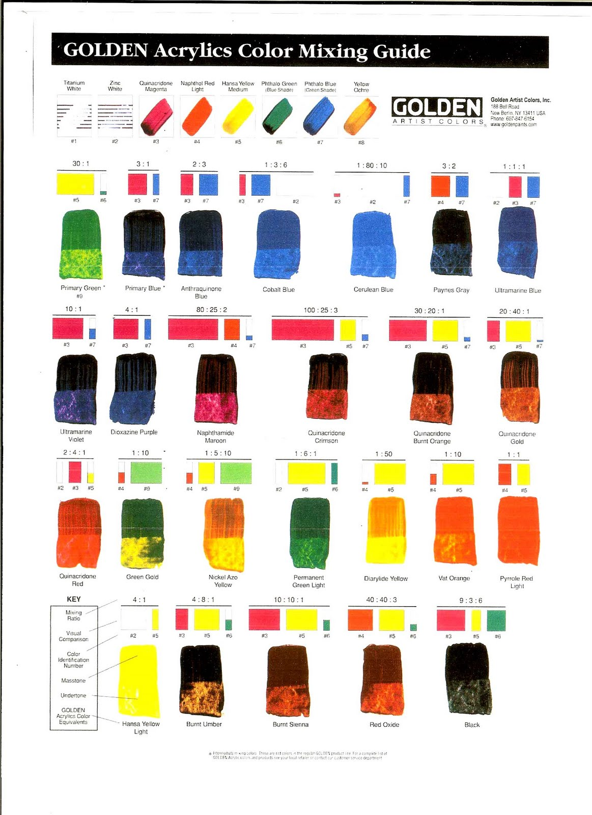 My Oil Painting Journey Color Mixing Guide By Golden Artist Colors