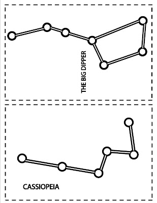 Agile image for printable constellations