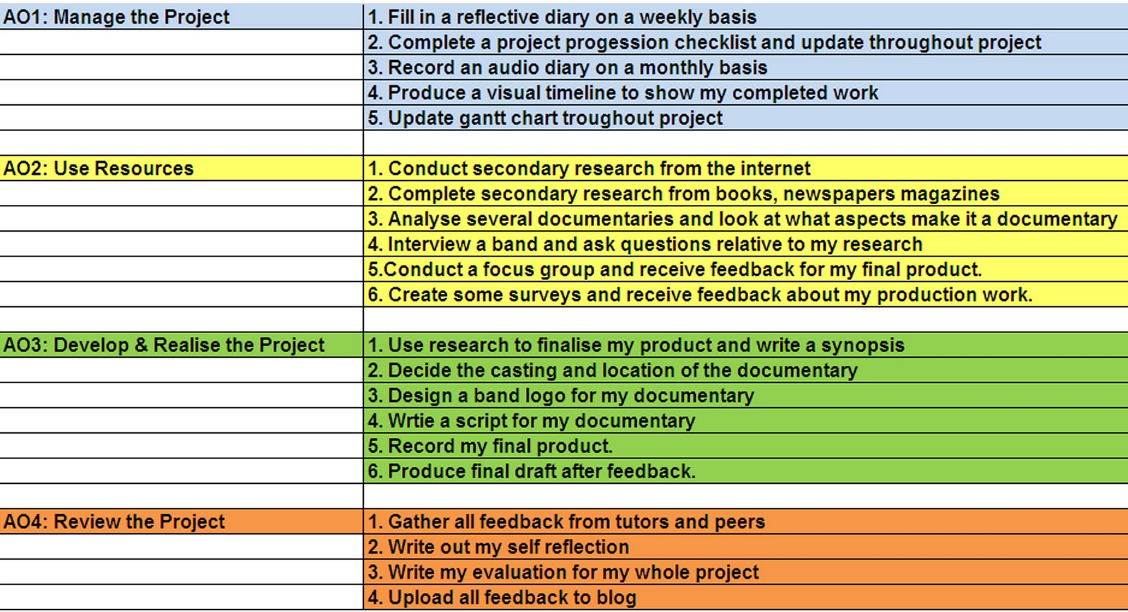 James newton extended project extended project gantt chart ao1 this is my gantt chart that will help me manage my project have and an overlook of what objectives and work i have to complete throughout the my project nvjuhfo Gallery