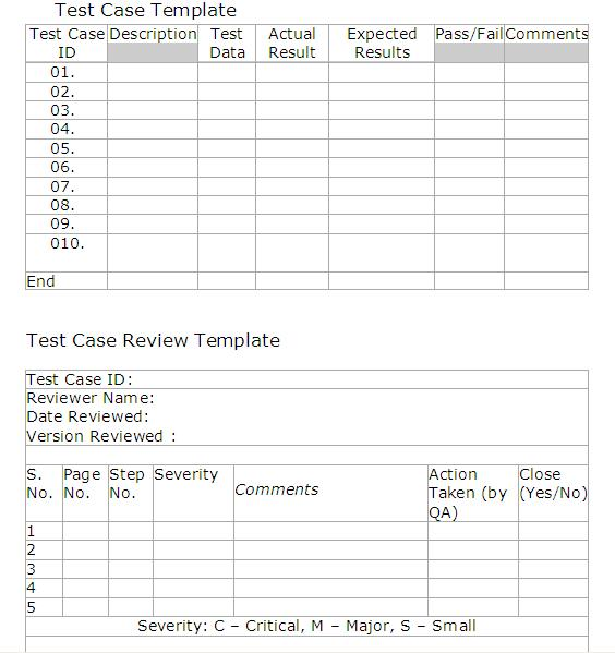 Testing - A Constructive Destruction: Test Case Template