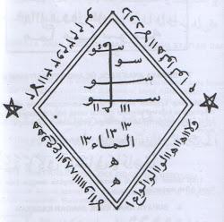 Azimat Nabi Sulaiman