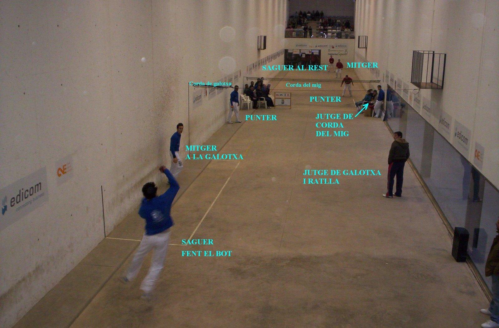 [Beniparrell+-+Almenara+(Finals+EDICOM-2008)+amb+cartellets.JPG]