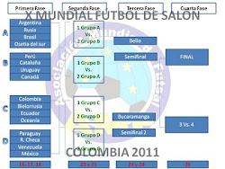 CALENDARIO DE JUEGOS Y CIUDADES SEDES DEL X CAMPEONATO MUNDIAL DE SELECCIONES COLOMBIA 2011