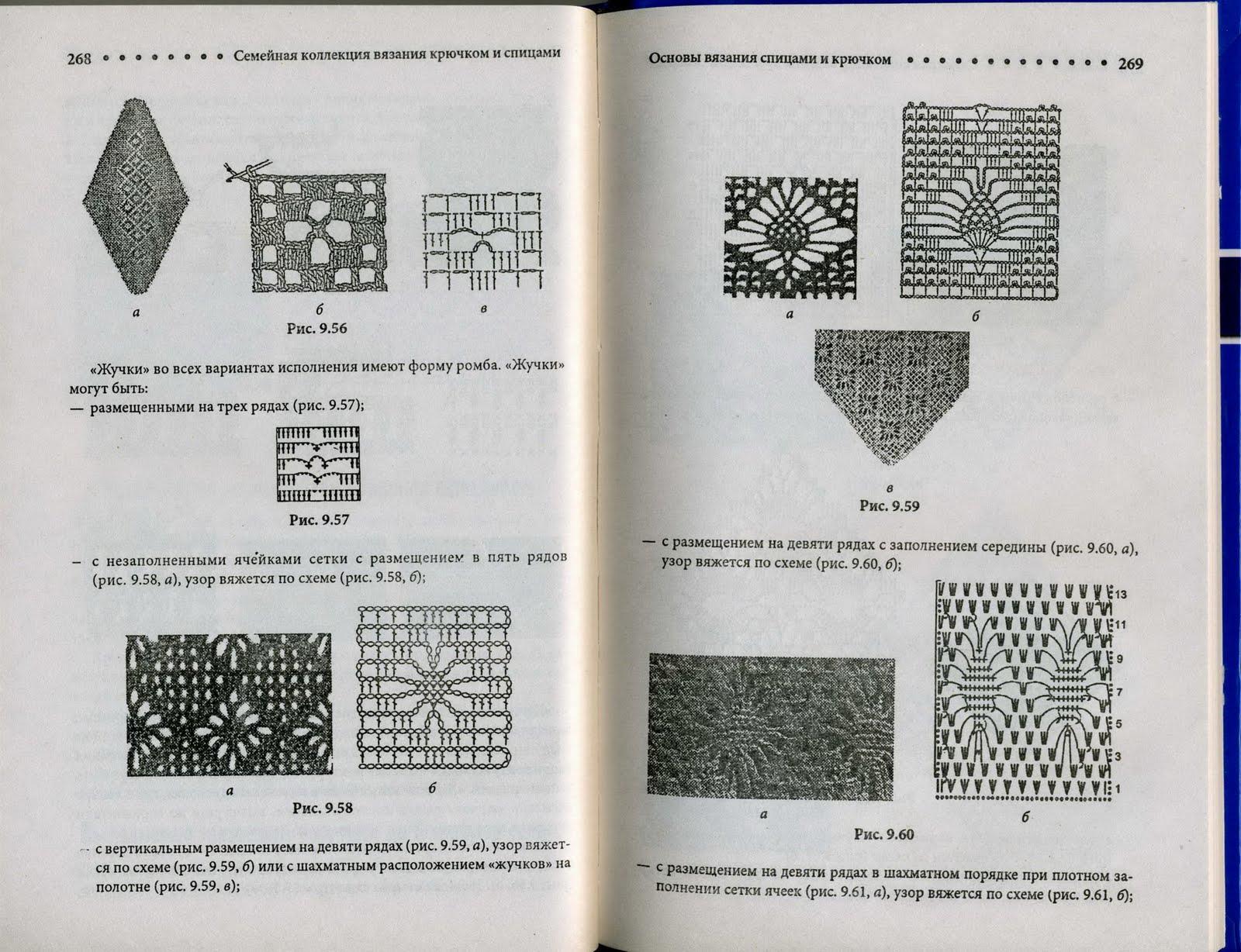 Как научится читать схемы для вязания на  962