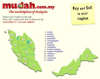 What is Mudah.com.my ???