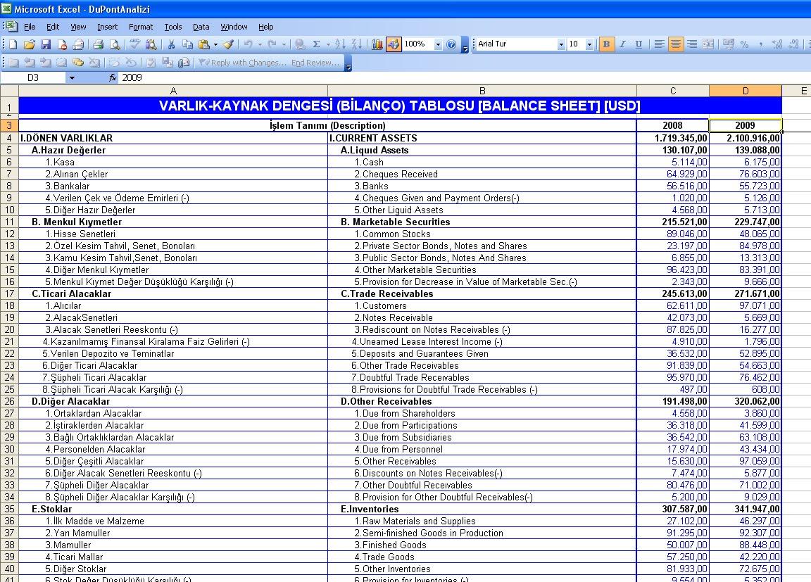 Microsoft fice Excel Kod Kılavuzu DuPont Analizi