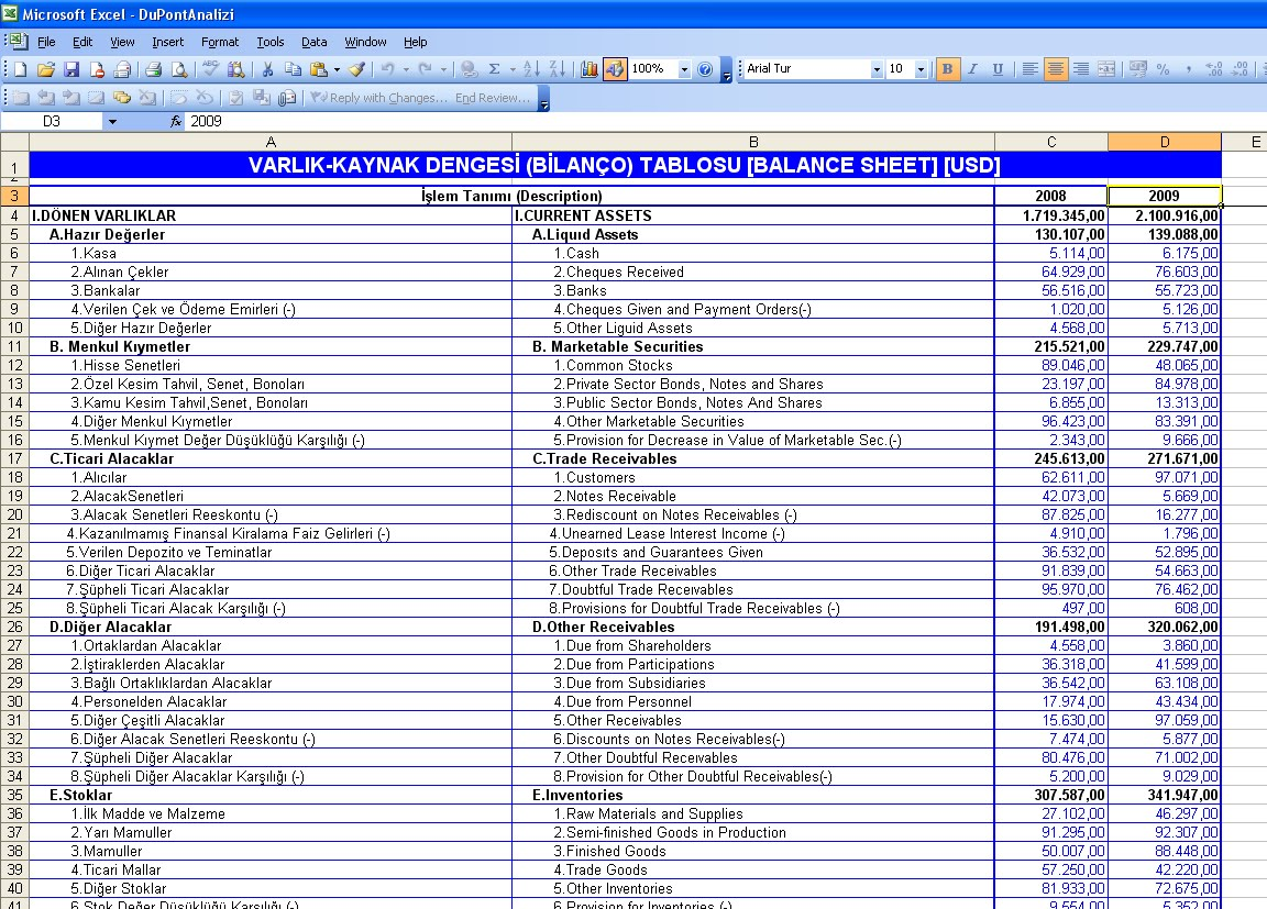 microsoft office excel  u00ae kod k u0131lavuzu  dupont analizi