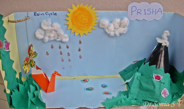 Cards ,Crafts ,Kids Projects: Water Cycle or Rain Cycle Diorama