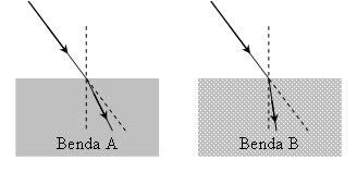 Kumpulan Soal Soal Osn Teori 2 Ipa Sd 2006