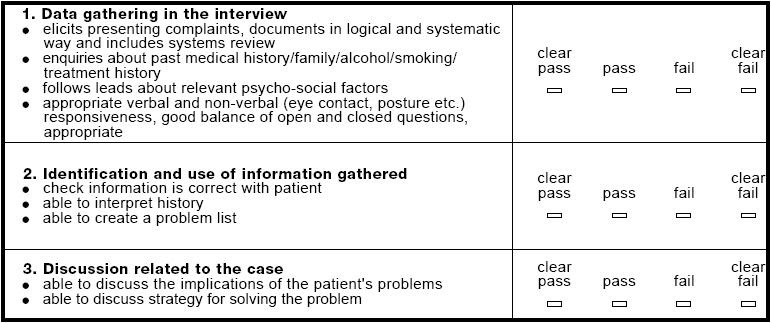 clinical history taking and examination pdf