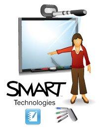 Actividades SmartBoard