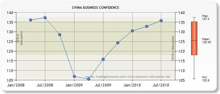 an analysis of chinas economy
