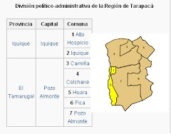 Division politico-administrativo