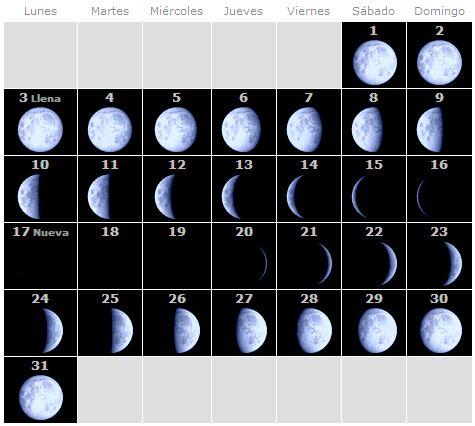 Cuando la Luna no sale | De Revolutionibus: Noticias del