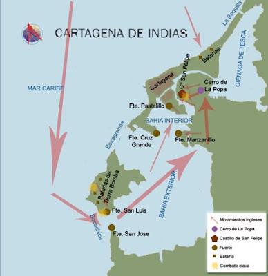 Resultado de imagen de movimientos ingleses campaña 1741 cartagena