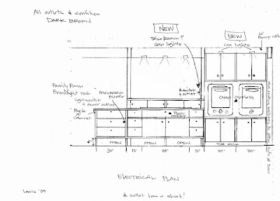 Gresham Butte Rummer Fun!: Electrical Plan