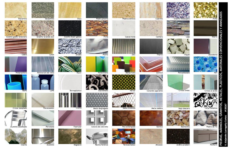 Alejandra larragoity tipos de piedras m rmoles granitos for Clases de marmoles y granitos