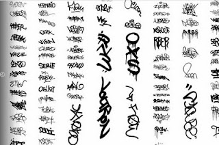 Graffiti Alphabet Fonts Taxonomy on the Wall