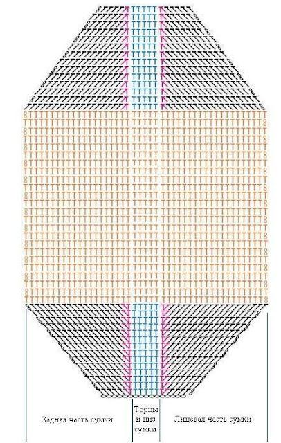 Схема вязания сумки Тучный мешок