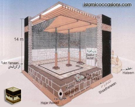 Design Kaabah