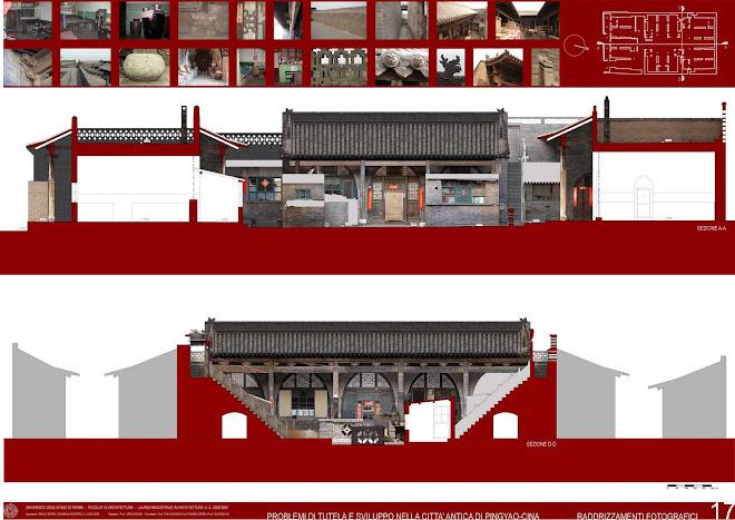 Sezioni-Restituzione fotografica dei prospetti