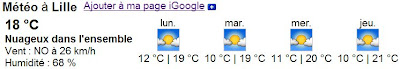 meteo dans google france