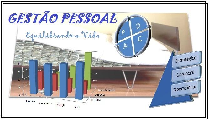 GESTÃO PESSOAL - EQUILIBRANDO A VIDA