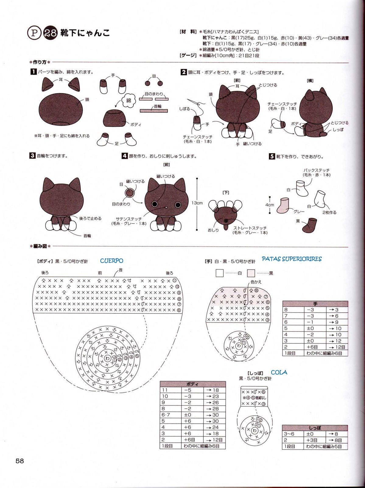 Amigurumis Kawaii Patrones Gratis : De goanna patr�n amigurumi gato negro