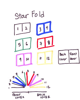 Star Fold Diagram