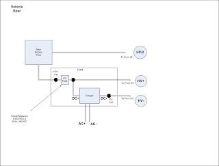EV_Wiring_Diagram_Rear_043008 electric vehicle conversion electro detailed hv circuit diagrams
