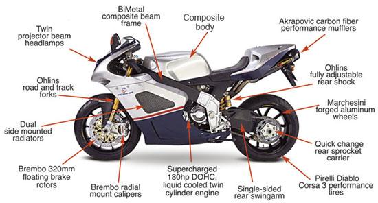 1250sc motorcycle parts