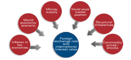 Introduction to Foreign Exchange Markets - HD - YouTube