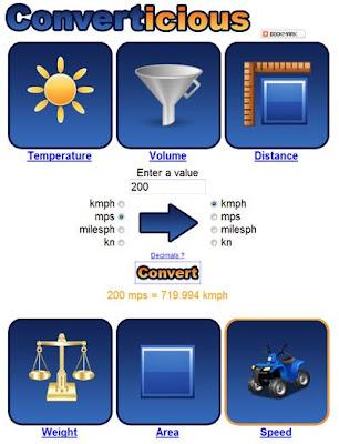 medidas de conversion. el tipo de conversión que