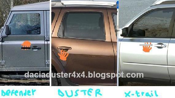 Manillas de apertura de las puertas web dacia duster 4x4 - Manillas puertas antiguas ...