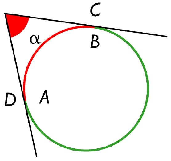 Circunferencias for Exterior a la circunferencia