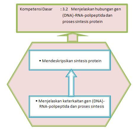 Jendeladunia fotosintesis suparman ma 2001 desain instruksional jakarta pau ppai ut ccuart Images