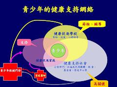 本網站由臺灣青少年醫學暨保健學會台大醫院家庭醫學部青少年門診編輯製作