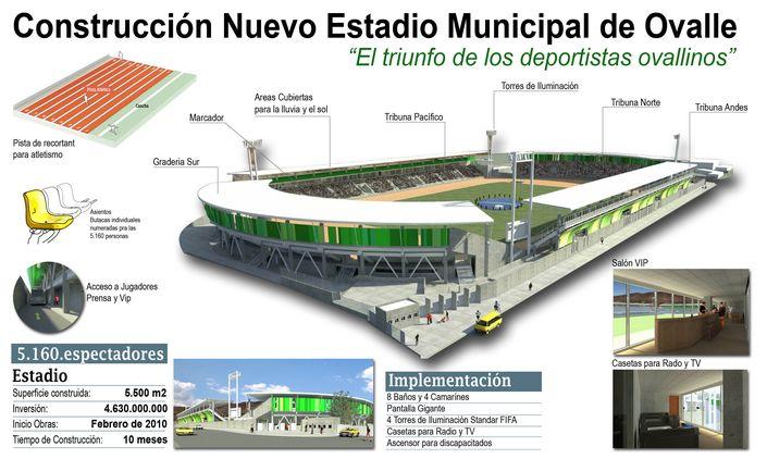 Nuevos estadios para Chile 2