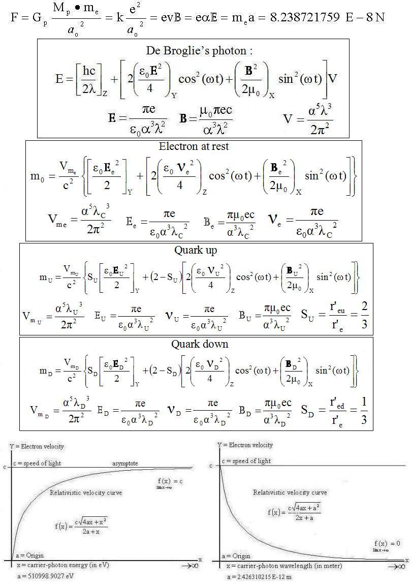 Physics Mechanics Equations Sheet   www.galleryhip.com - The Hippest ...