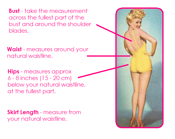:: How To Measure ::