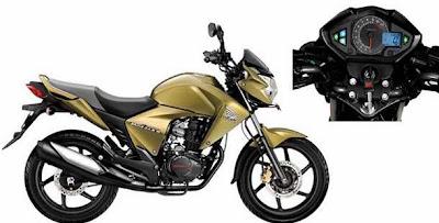 Honda Mega Pro, Honda Mega Pro Modifikasi