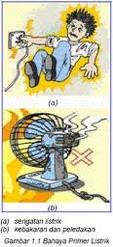 Bahaya Elektrik