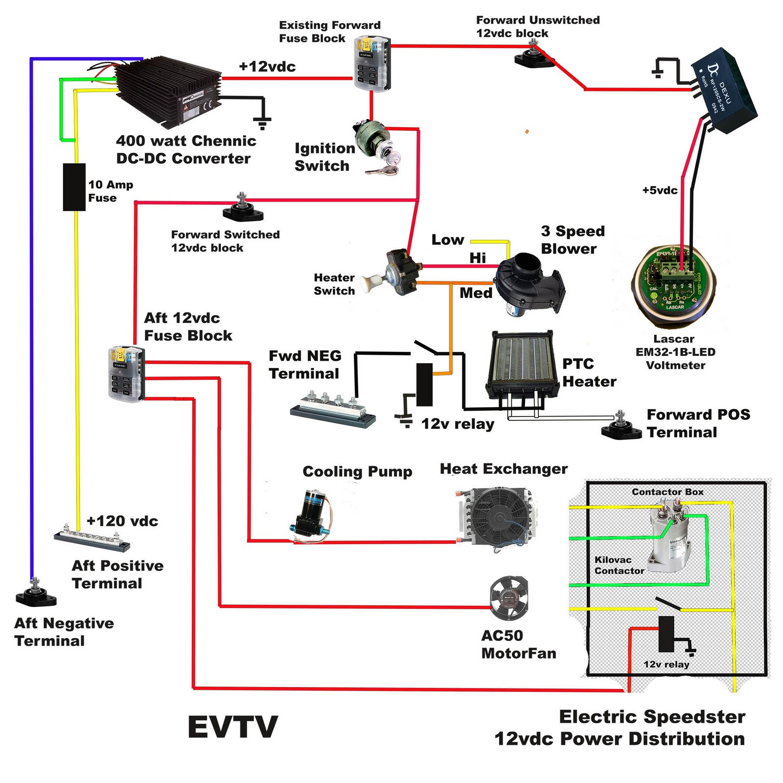 evtv me  speedster pictorial diagrams