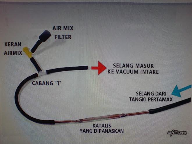 Gambar Cara pasang kit HCS by Saftari  :