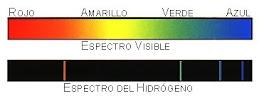Reflexion y refraccion de la luz ejercicios resueltos pdf