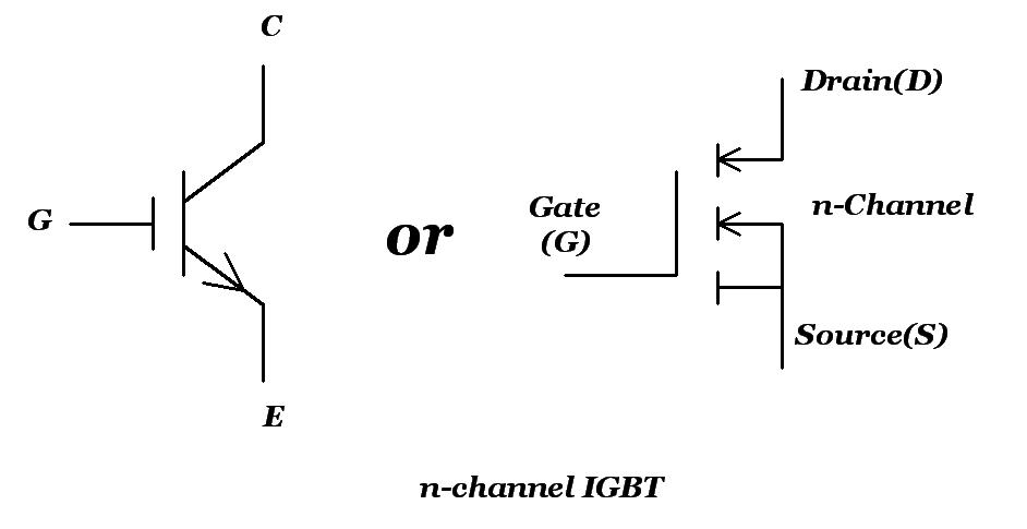 insulated gate bipolar transistor  igbt